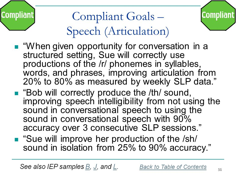 51 Compliant Goals – Speech (Articulation) When given opportunity for conversation in a structured setting, Sue will correctly use productions of the