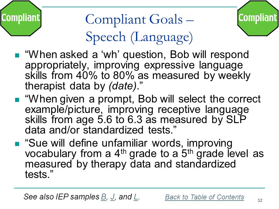 52 Compliant Goals – Speech (Language) When asked a wh question, Bob will respond appropriately, improving expressive language skills from 40% to 80%