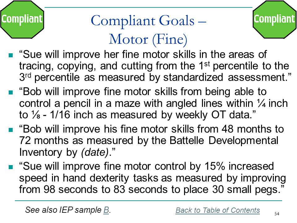 54 Compliant Goals – Motor (Fine) Sue will improve her fine motor skills in the areas of tracing, copying, and cutting from the 1 st percentile to the