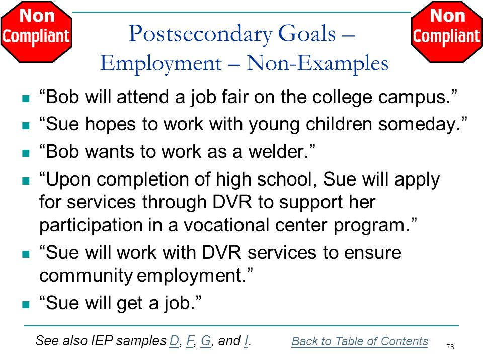 78 Postsecondary Goals – Employment – Non-Examples Bob will attend a job fair on the college campus. Sue hopes to work with young children someday. Bo