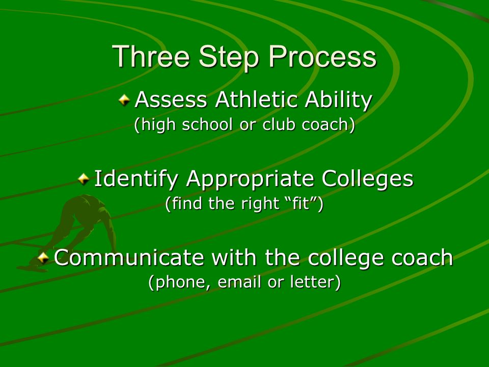 Three Step Process Assess Athletic Ability (high school or club coach) Identify Appropriate Colleges (find the right fit) Communicate with the college