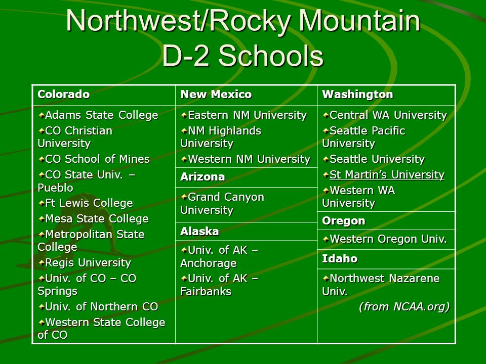Northwest/Rocky Mountain D-2 Schools Colorado New Mexico Washington Adams State College CO Christian University CO School of Mines CO State Univ. – Pu