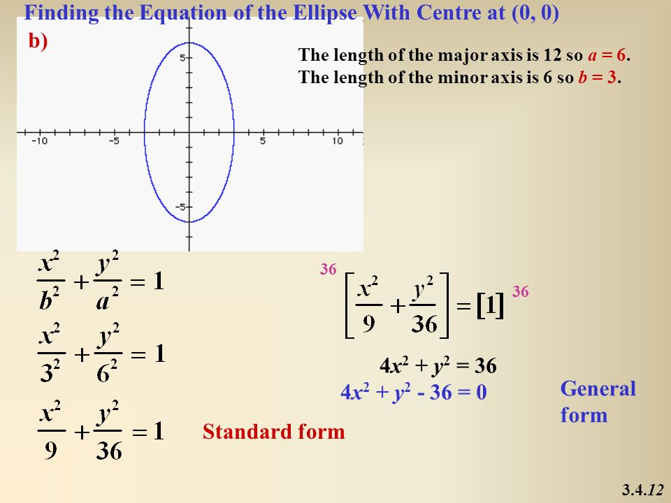 b) The length of the major axis is 12 so a = 6. The length of the minor axis is 6 so b = 3. Standard form 36 4x 2 + y 2 = 36 4x 2 + y 2 - 36 = 0 Gener