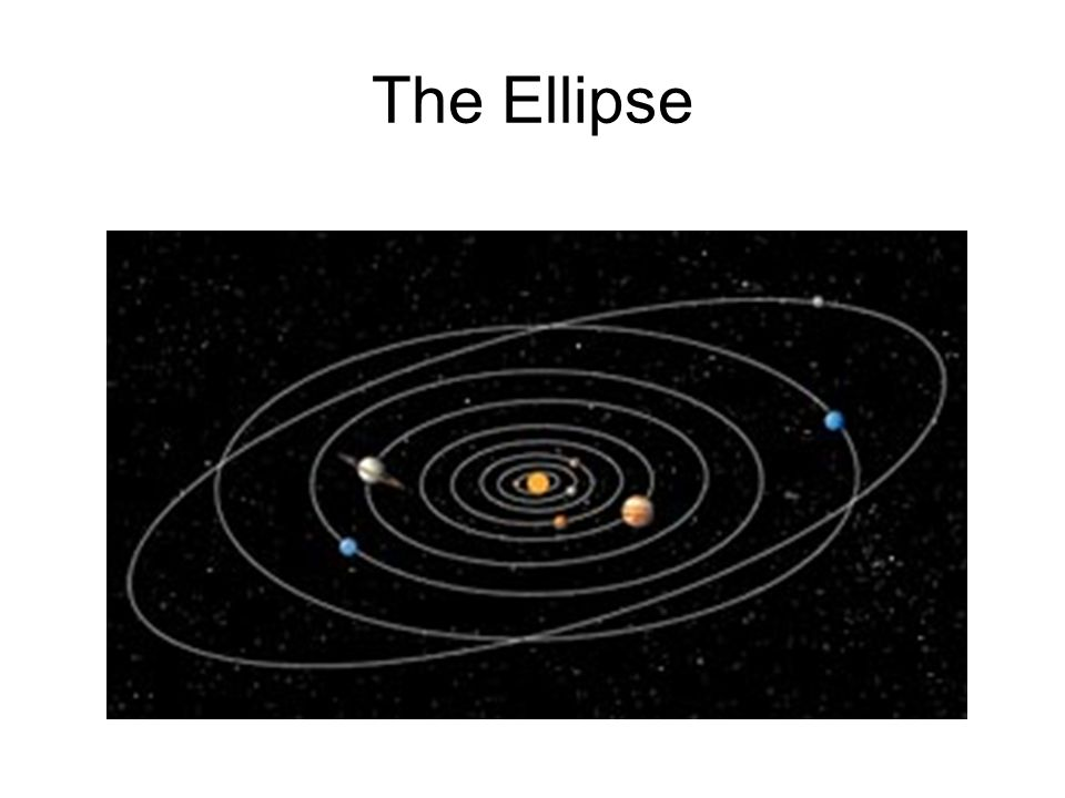 The Ellipse The early Greek astronomers thought that the planets moved in circular orbits about an unmoving earth, since the circle is the simplest ma