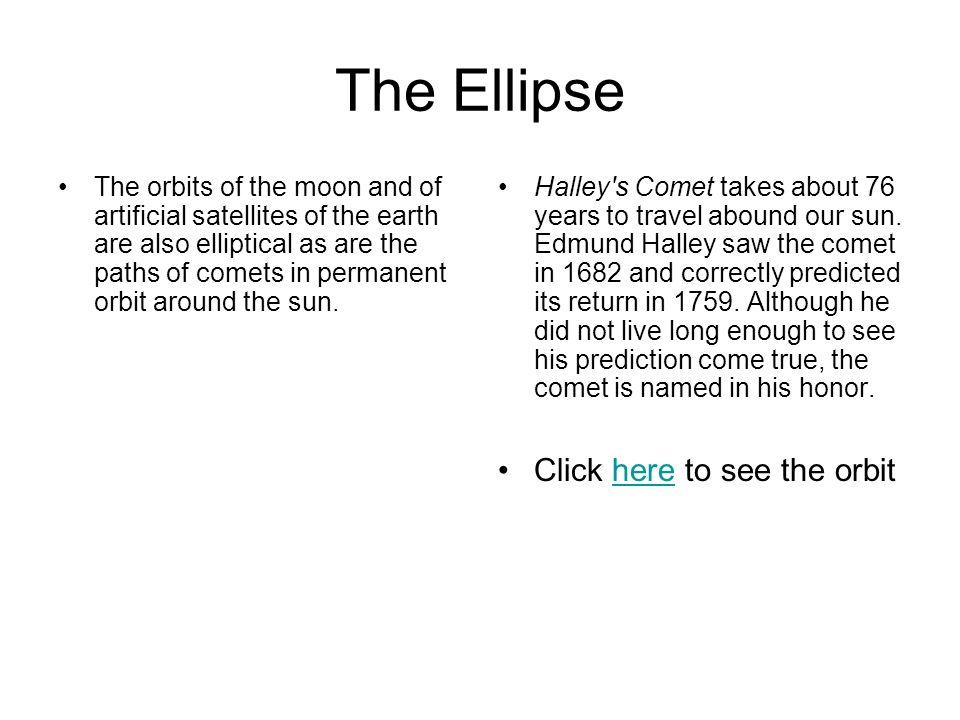 The Ellipse