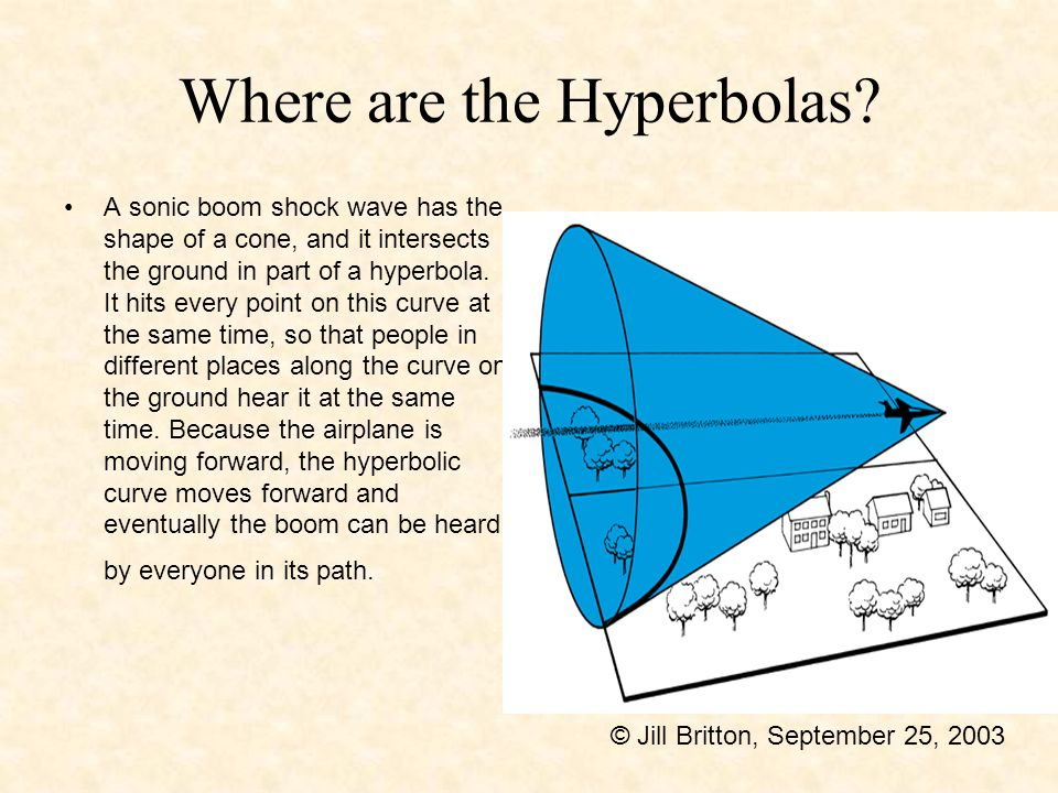 What is a Hyperbola? The set of all points in the plane, the difference of whose distances from two fixed points, called the foci, remains constant. C
