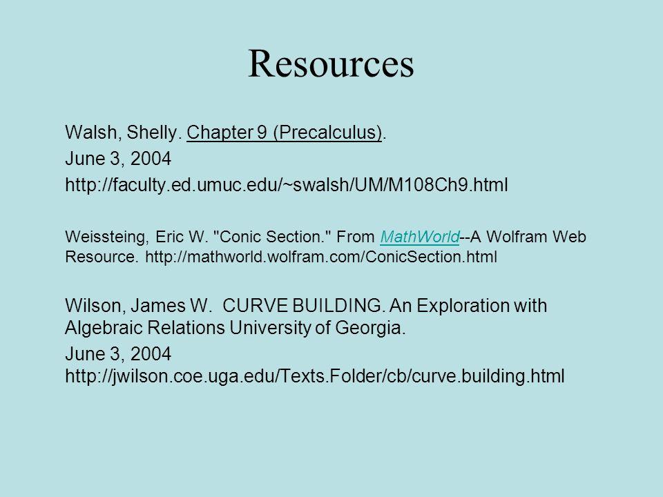 Resources Quadratics. Spark Notes from Barnes and Noble. June 3, 2004 <http://www.sparknotes.com/math/algebra1/quadratics/section1.html Roberts, Donna