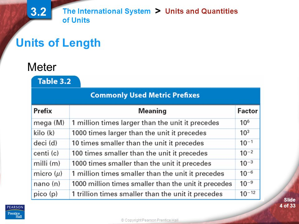 Slide 4 of 33 © Copyright Pearson Prentice Hall The International System of Units > 3.2 Units and Quantities Units of Length Meter