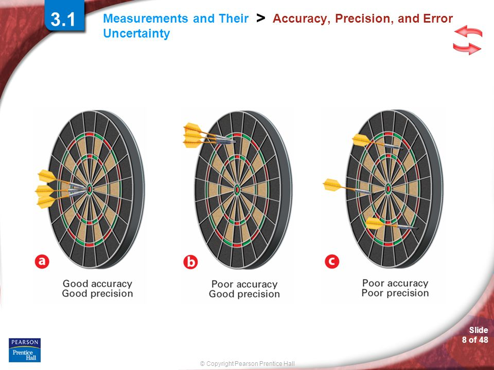 © Copyright Pearson Prentice Hall Measurements and Their Uncertainty > Slide 8 of 48 3.1 Accuracy, Precision, and Error