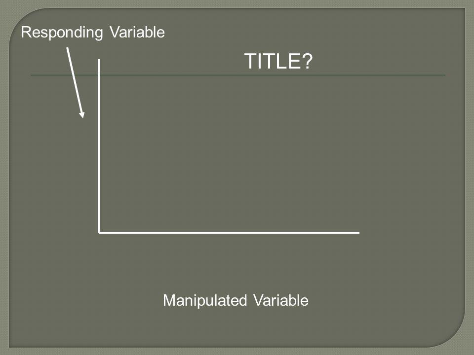Manipulated Variable Responding Variable TITLE?