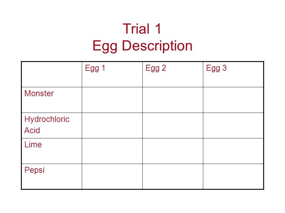 Trial 1 Egg Description Egg 1Egg 2Egg 3 Monster Hydrochloric Acid Lime Pepsi