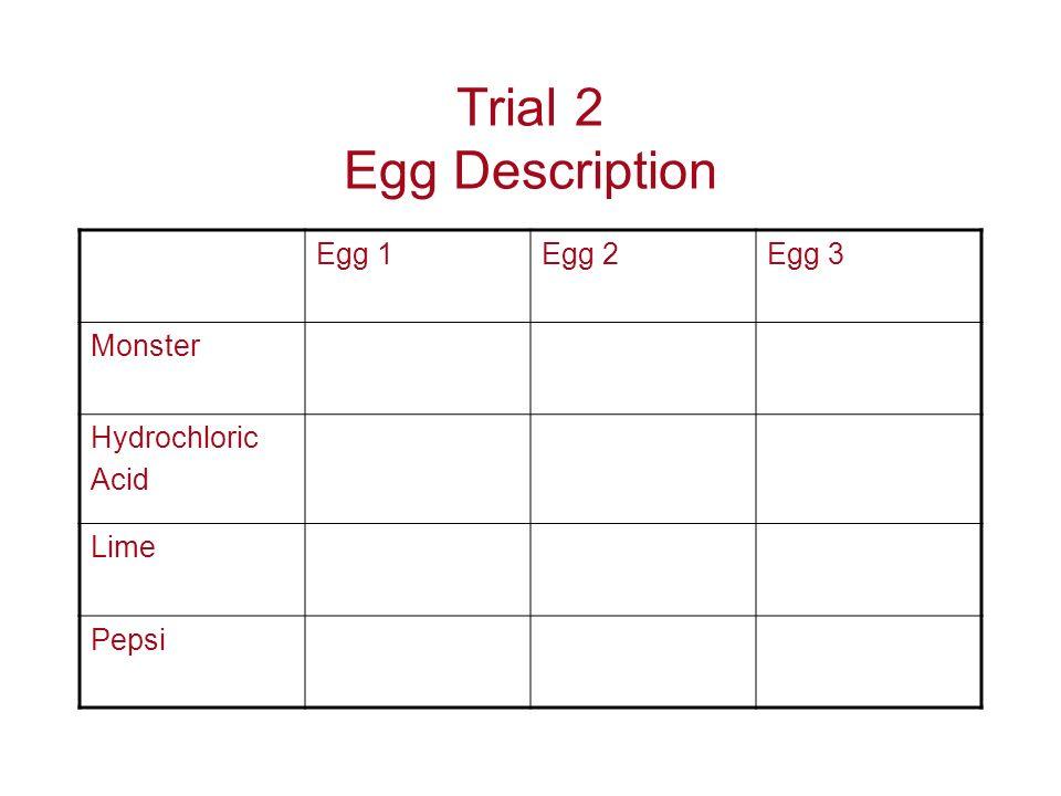 Trial 2 Egg Description Egg 1Egg 2Egg 3 Monster Hydrochloric Acid Lime Pepsi