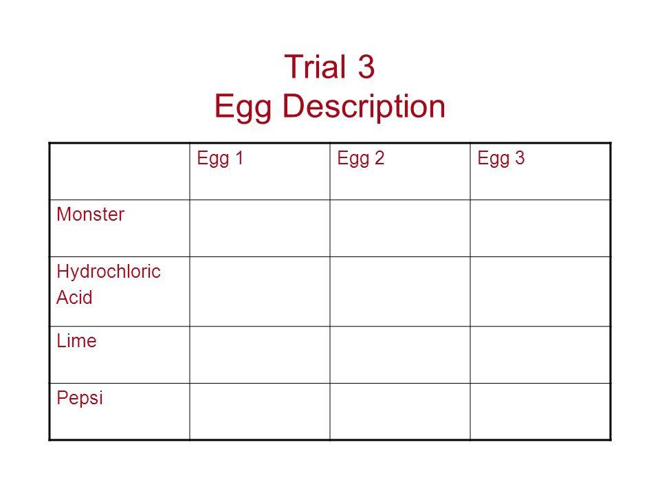 Trial 3 Egg Description Egg 1Egg 2Egg 3 Monster Hydrochloric Acid Lime Pepsi