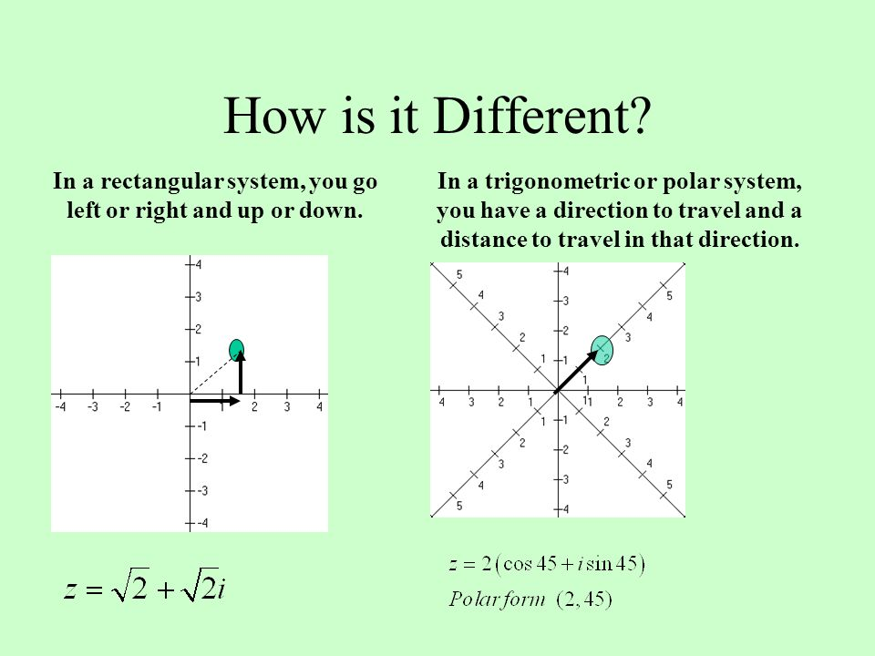How is it Different.In a rectangular system, you go left or right and up or down.