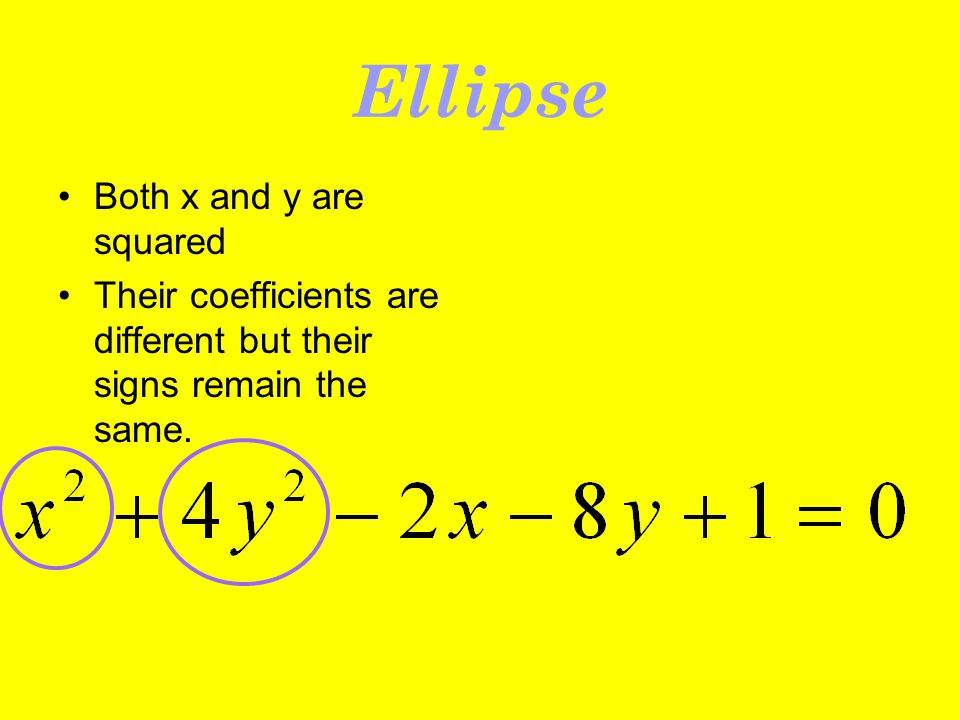 Ellipse Both x and y are squared Their coefficients are different but their signs remain the same.