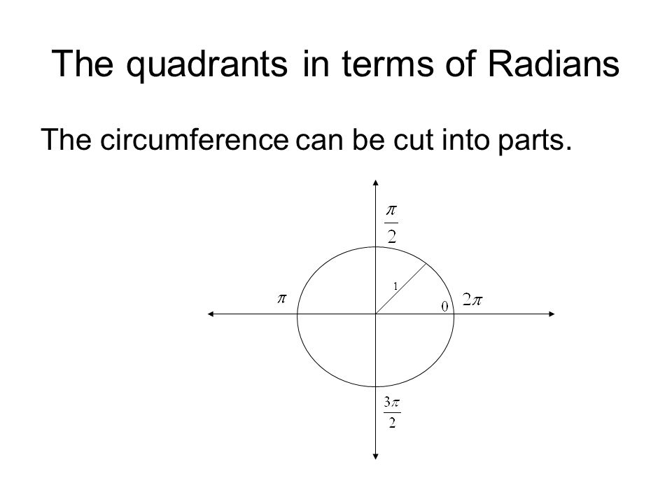 The quadrants in terms of Radians The circumference can be cut into parts.
