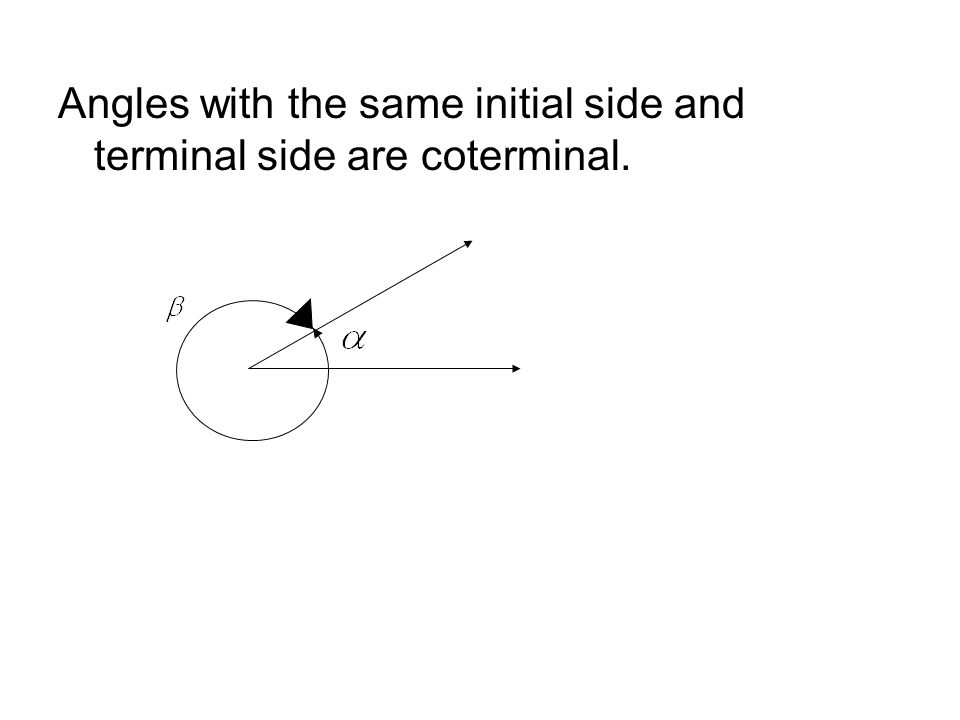 Angles with the same initial side and terminal side are coterminal.