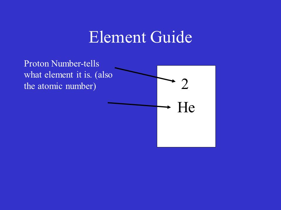 Element Guide 2 Proton Number-tells what element it is. (also the atomic number) He