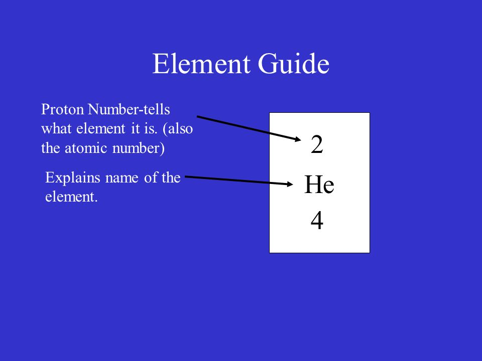 Element Guide 2 Proton Number-tells what element it is.