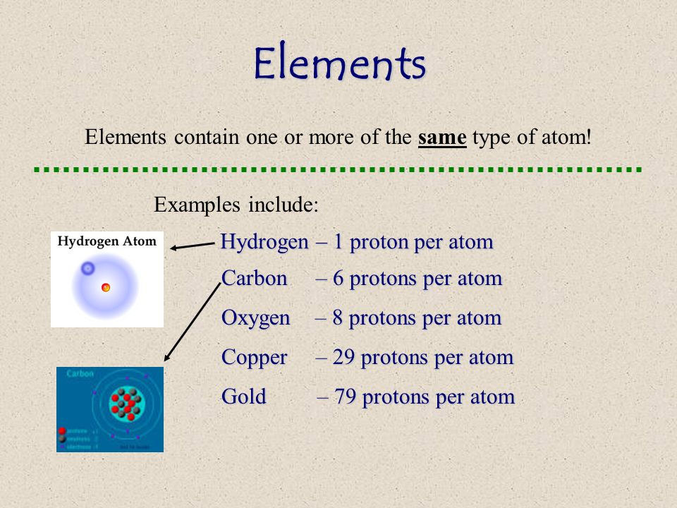 Elements Elements contain one or more of the same type of atom.