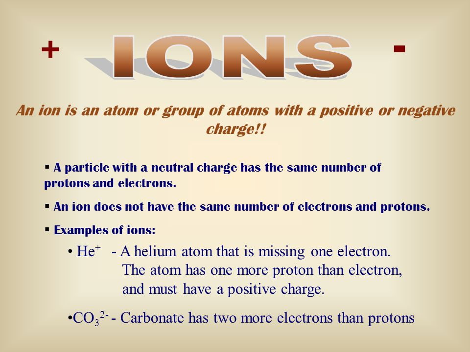 + - An ion is an atom or group of atoms with a positive or negative charge!.