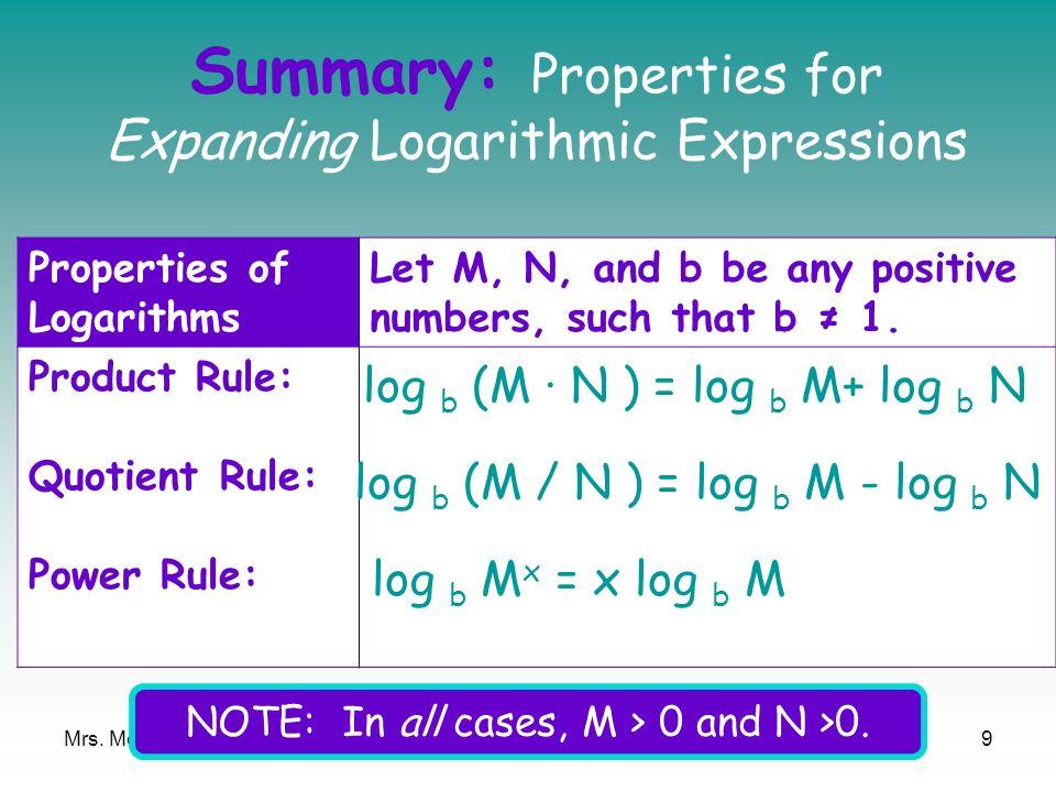 Mrs. McConaughyHonors Algebra 220 Homework Assignment: Properties of Logs