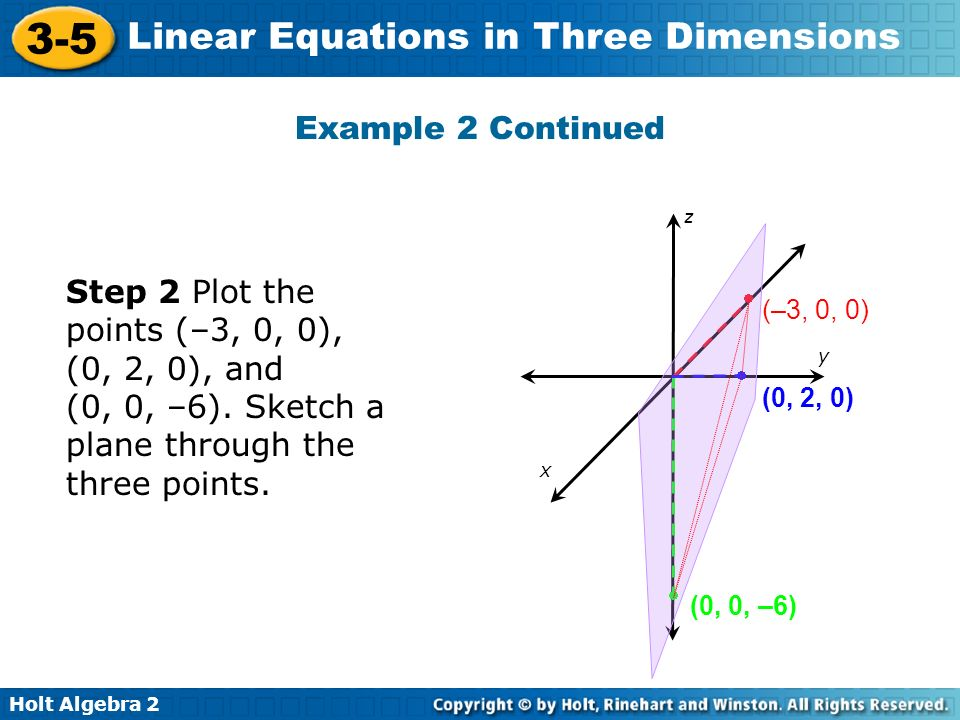 Holt Algebra 2 3-5 Linear Equations in Three Dimensions Step 2 Plot the points (–3, 0, 0), (0, 2, 0), and (0, 0, –6). Sketch a plane through the three