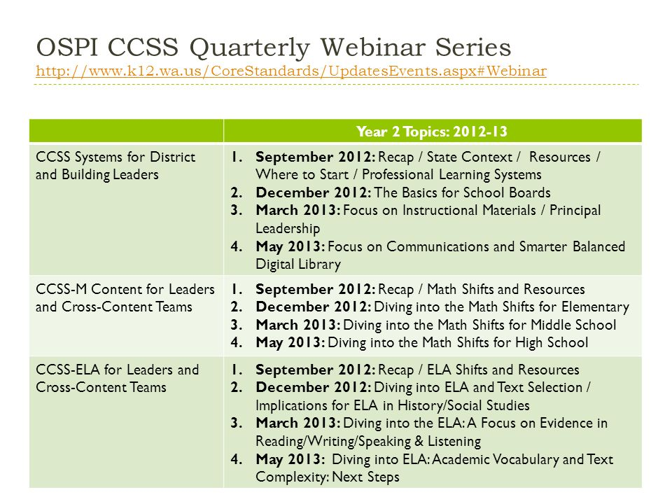 OSPI CCSS Quarterly Webinar Series http://www.k12.wa.us/CoreStandards/UpdatesEvents.aspx#Webinar http://www.k12.wa.us/CoreStandards/UpdatesEvents.aspx#Webinar OSPI_CCSS.ELA_Part4_5.30.133 Year 2 Topics: 2012-13 CCSS Systems for District and Building Leaders 1.September 2012: Recap / State Context / Resources / Where to Start / Professional Learning Systems 2.December 2012: The Basics for School Boards 3.March 2013: Focus on Instructional Materials / Principal Leadership 4.May 2013: Focus on Communications and Smarter Balanced Digital Library CCSS-M Content for Leaders and Cross-Content Teams 1.September 2012: Recap / Math Shifts and Resources 2.December 2012: Diving into the Math Shifts for Elementary 3.March 2013: Diving into the Math Shifts for Middle School 4.May 2013: Diving into the Math Shifts for High School CCSS-ELA for Leaders and Cross-Content Teams 1.September 2012: Recap / ELA Shifts and Resources 2.December 2012: Diving into ELA and Text Selection / Implications for ELA in History/Social Studies 3.March 2013: Diving into the ELA: A Focus on Evidence in Reading/Writing/Speaking & Listening 4.May 2013: Diving into ELA: Academic Vocabulary and Text Complexity: Next Steps