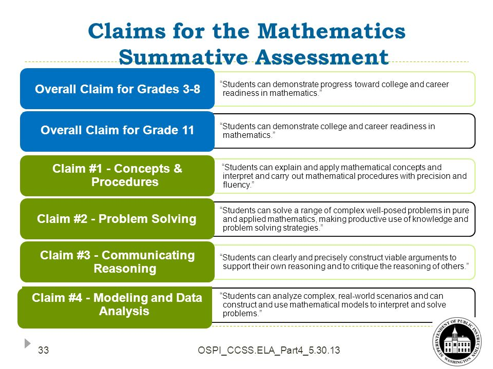 Students can demonstrate progress toward college and career readiness in mathematics.