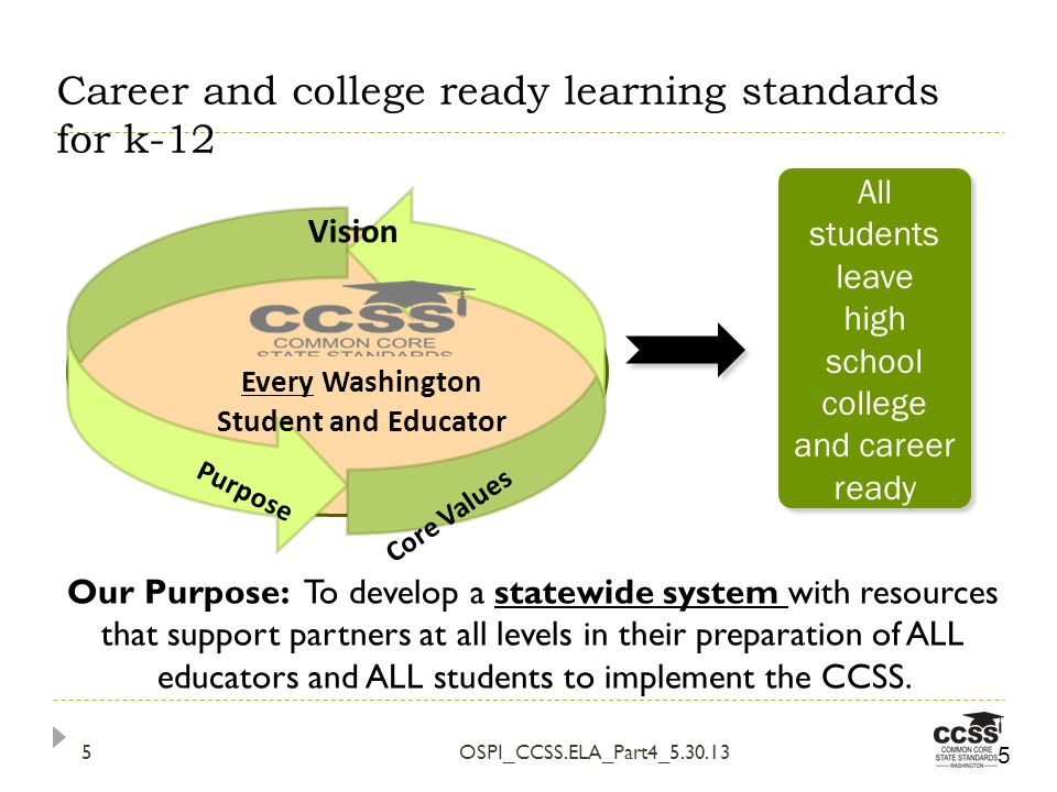 Career and college ready learning standards for k-12 5 All students leave high school college and career ready Vision Purpose Core Values Every Washington Student and Educator Our Purpose: To develop a statewide system with resources that support partners at all levels in their preparation of ALL educators and ALL students to implement the CCSS.