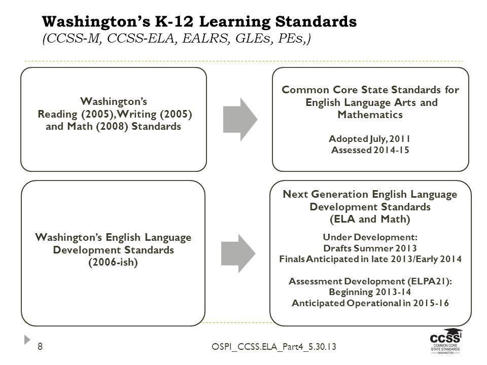 Washingtons K-12 Learning Standards (CCSS-M, CCSS-ELA, EALRS, GLEs, PEs,) OSPI_CCSS.ELA_Part4_5.30.13 8