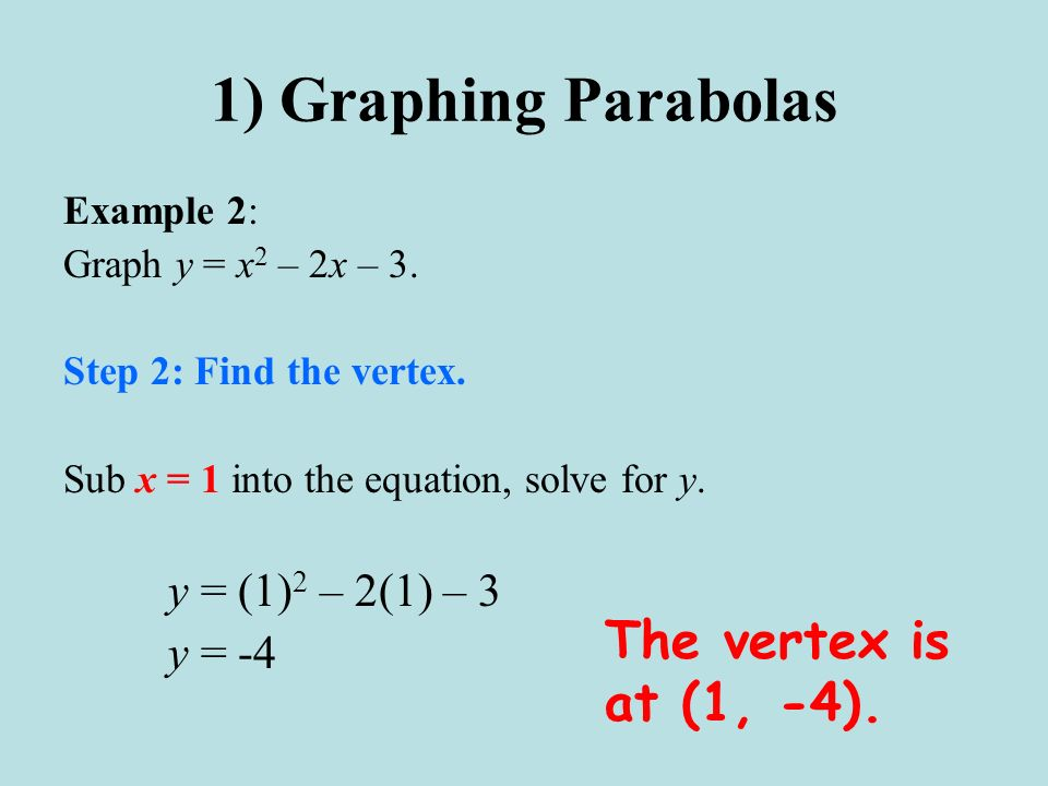 1) Graphing Parabolas Example 2: Graph y = x 2 – 2x – 3. Step 2: Find the vertex. Sub x = 1 into the equation, solve for y. y = (1) 2 – 2(1) – 3 y = -