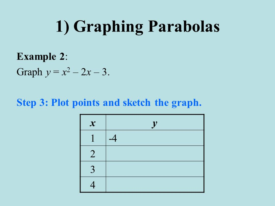 1) Graphing Parabolas Example 2: Graph y = x 2 – 2x – 3. Step 3: Plot points and sketch the graph. xy 1-4 2 3 4