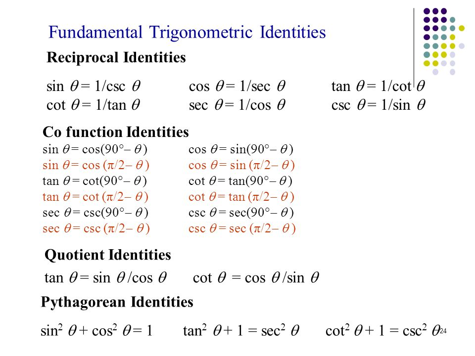 24 Fundamental Trigonometric Identities Co function Identities sin = cos(90 ) cos = sin(90 ) sin = cos (π/2 ) cos = sin (π/2 ) tan = cot(90 ) cot = ta