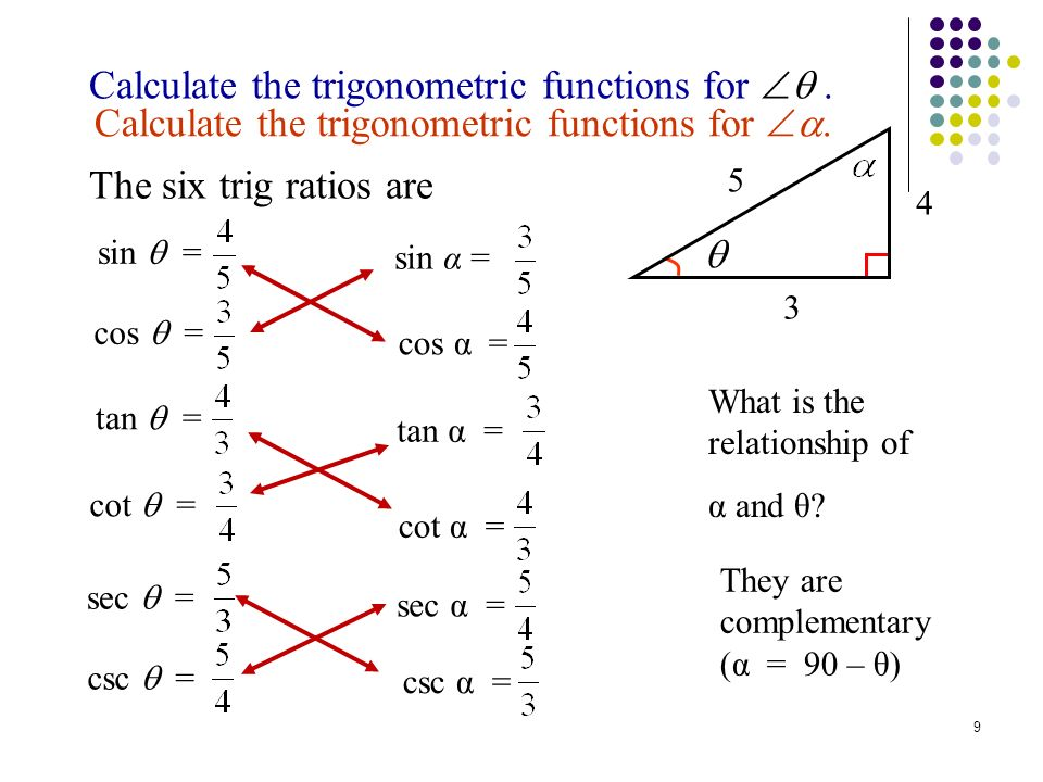 9 Calculate the trigonometric functions for. The six trig ratios are 4 3 5 sin = tan = sec = cos = cot = csc = Example: Six Trig Ratios cos α = sin α
