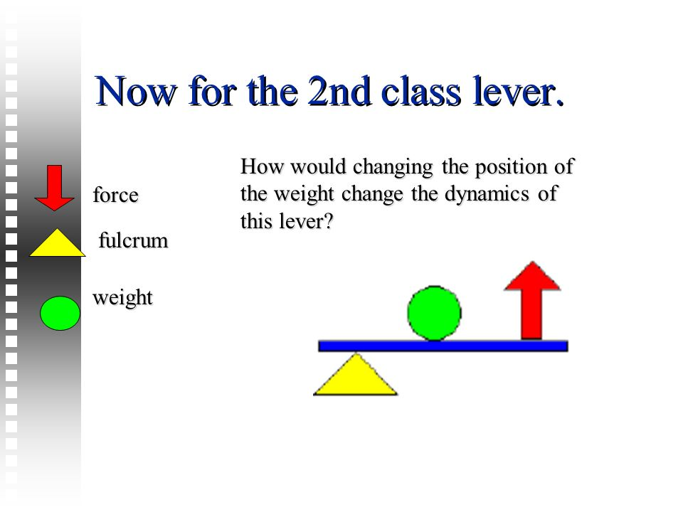 Now for the 2nd class lever. force fulcrum weight How would changing the position of the weight change the dynamics of this lever?
