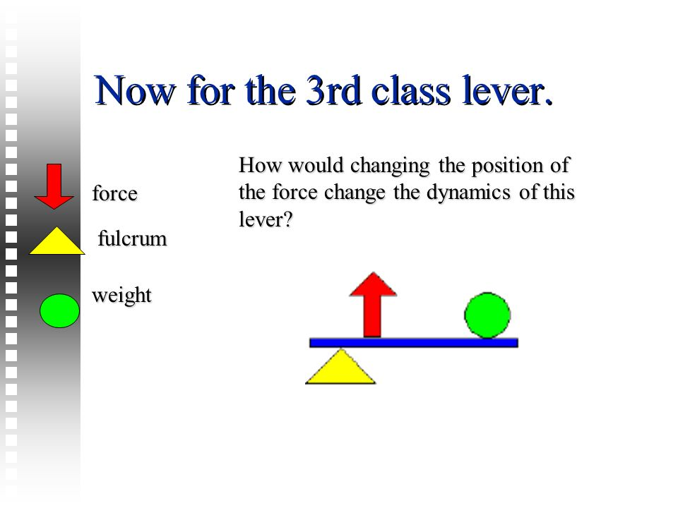 Now for the 3rd class lever. force fulcrum weight How would changing the position of the force change the dynamics of this lever?