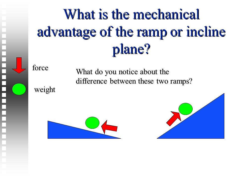 What is the mechanical advantage of the ramp or incline plane? force weight What do you notice about the difference between these two ramps?