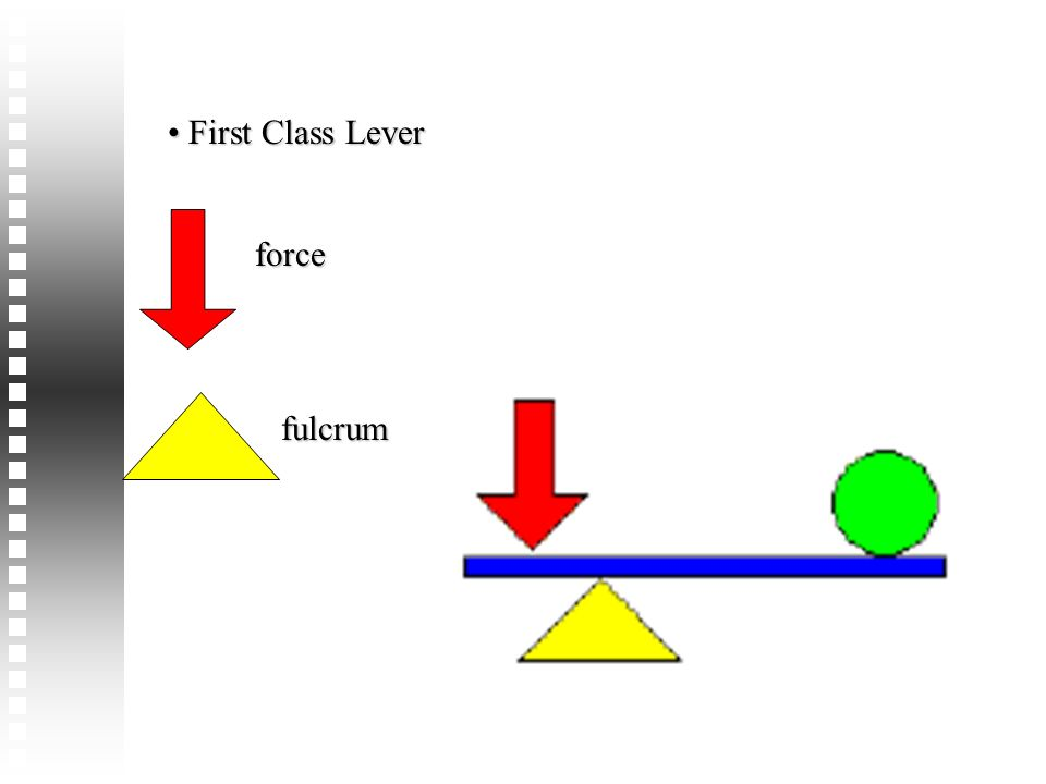 force fulcrum