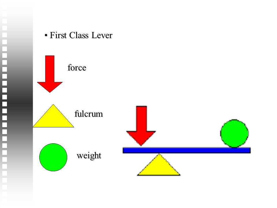 force fulcrum weight