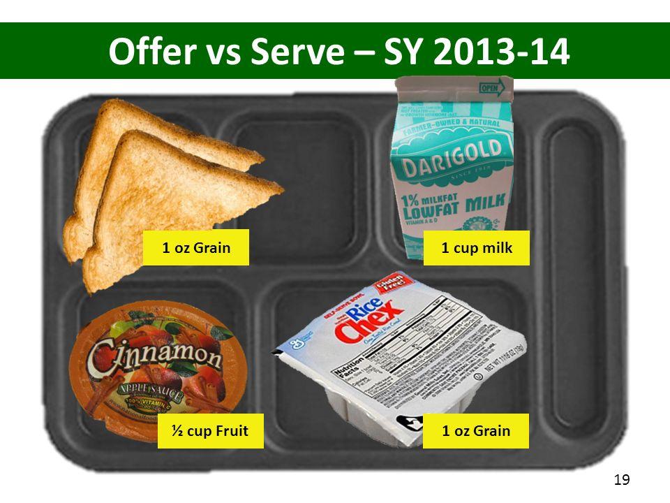 Offer vs Serve – SY 2013-14 1 oz Grain ½ cup Fruit1 oz Grain 1 cup milk1 oz Grain 19