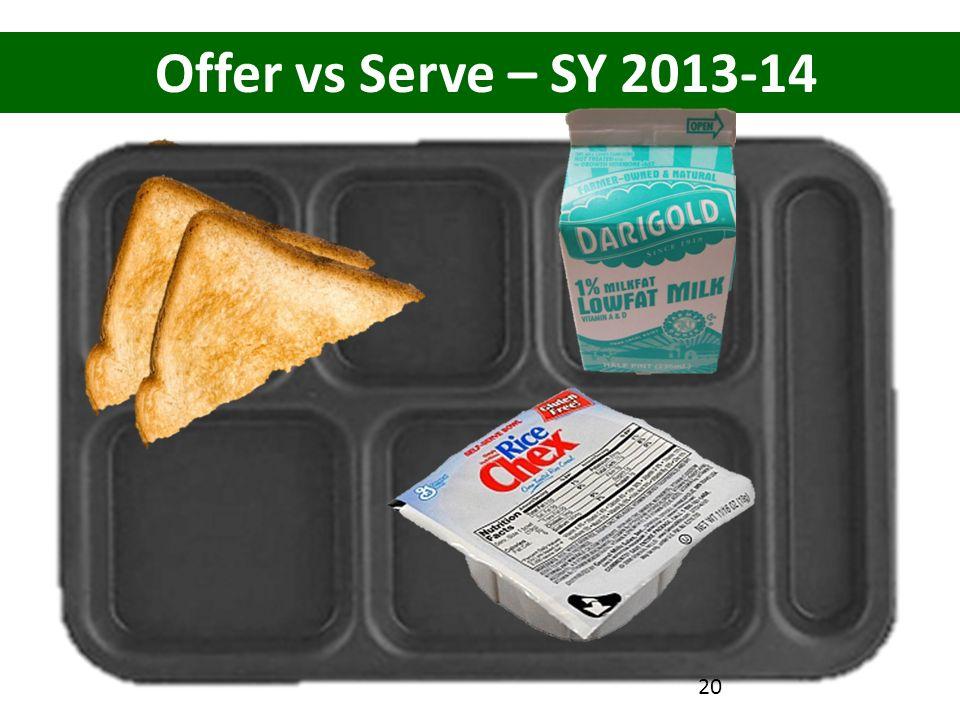 Offer vs Serve – SY 2013-14 20