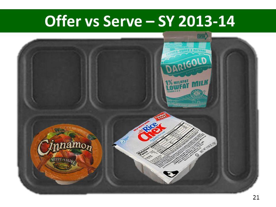 Offer vs Serve – SY 2013-14 21