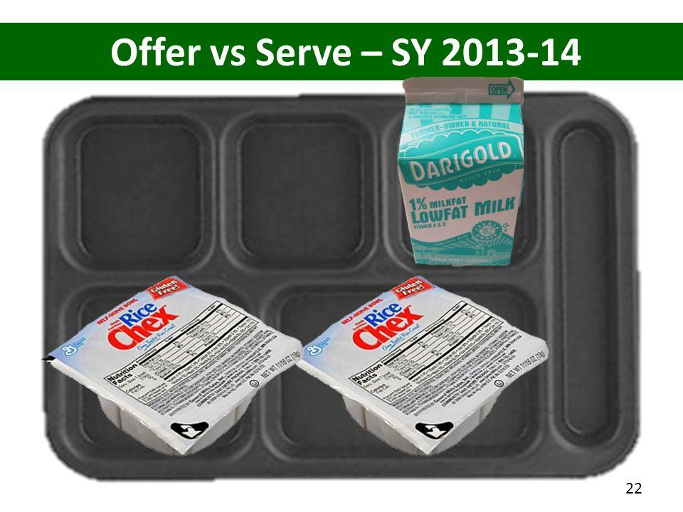 Offer vs Serve – SY 2013-14 22