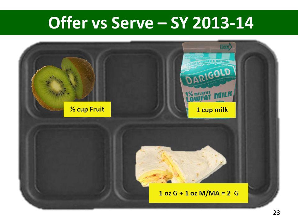 Offer vs Serve – SY 2013-14 1 oz G + 1 oz M/MA = 2 G ½ cup Fruit 1 cup milk 23