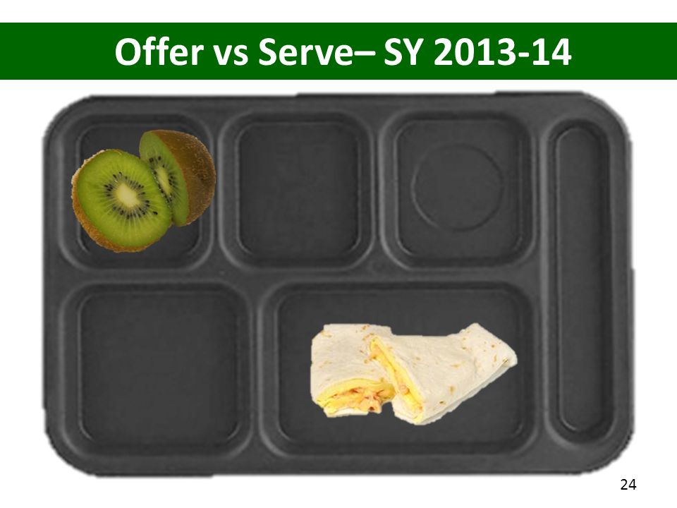Offer vs Serve– SY 2013-14 24