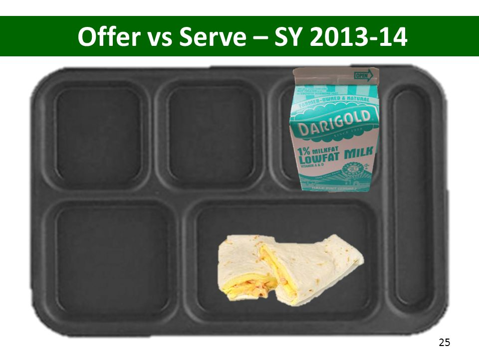 Offer vs Serve – SY 2013-14 25