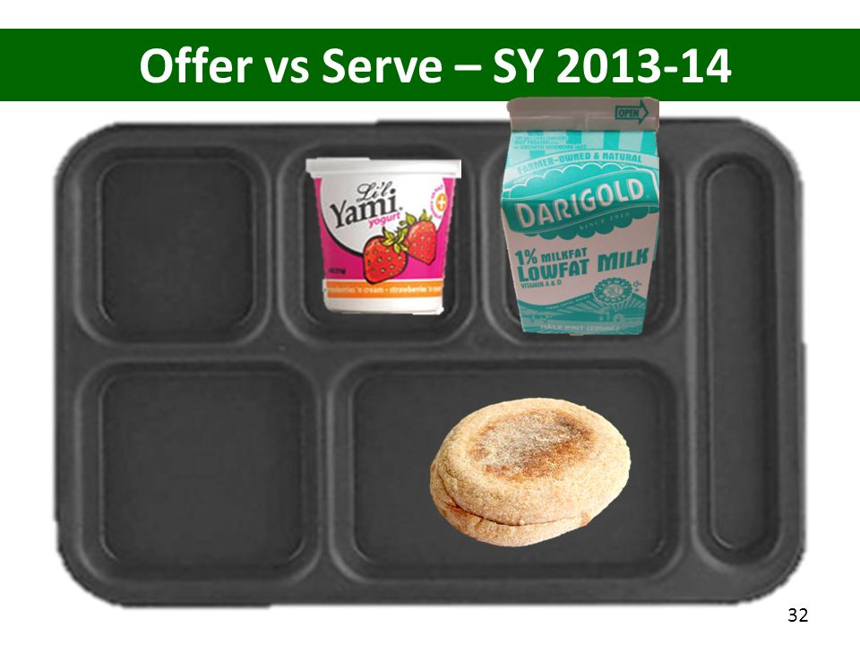 Offer vs Serve – SY 2013-14 32