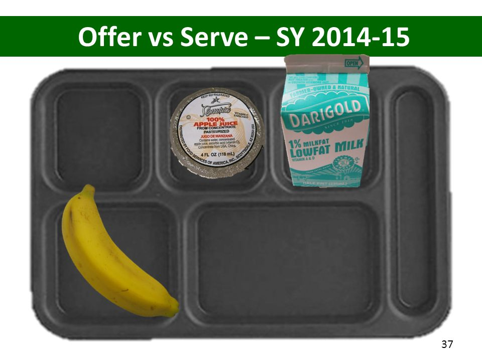 Offer vs Serve – SY 2014-15 37