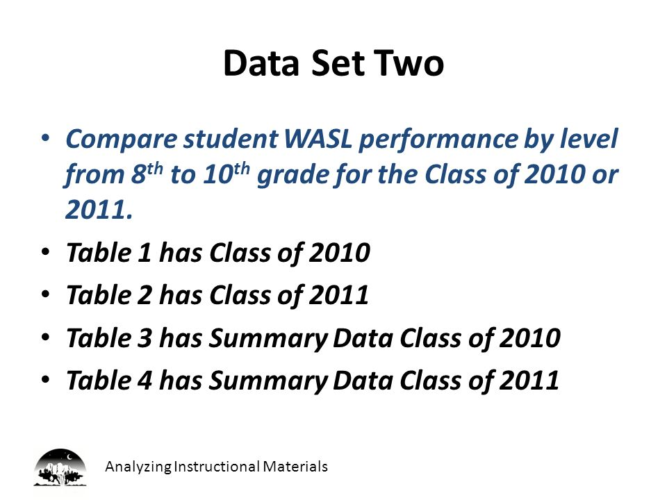 Analyzing Instructional Materials Data Set Two Compare student WASL performance by level from 8 th to 10 th grade for the Class of 2010 or 2011.
